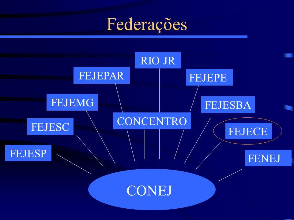 Federações CONEJ RIO JR FEJEPAR FEJEPE FEJEMG FEJESBA CONCENTRO FEJESC