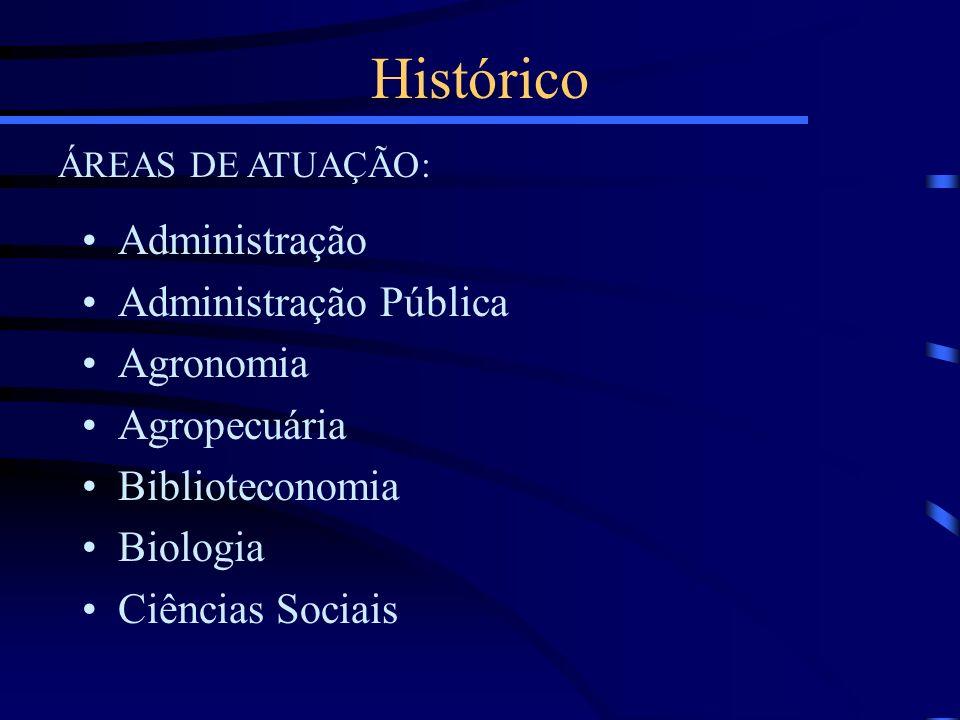 Histórico Administração Administração Pública Agronomia Agropecuária
