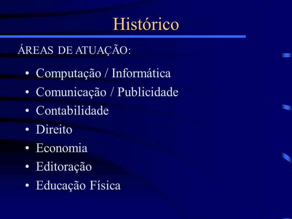 Histórico Computação / Informática Comunicação / Publicidade