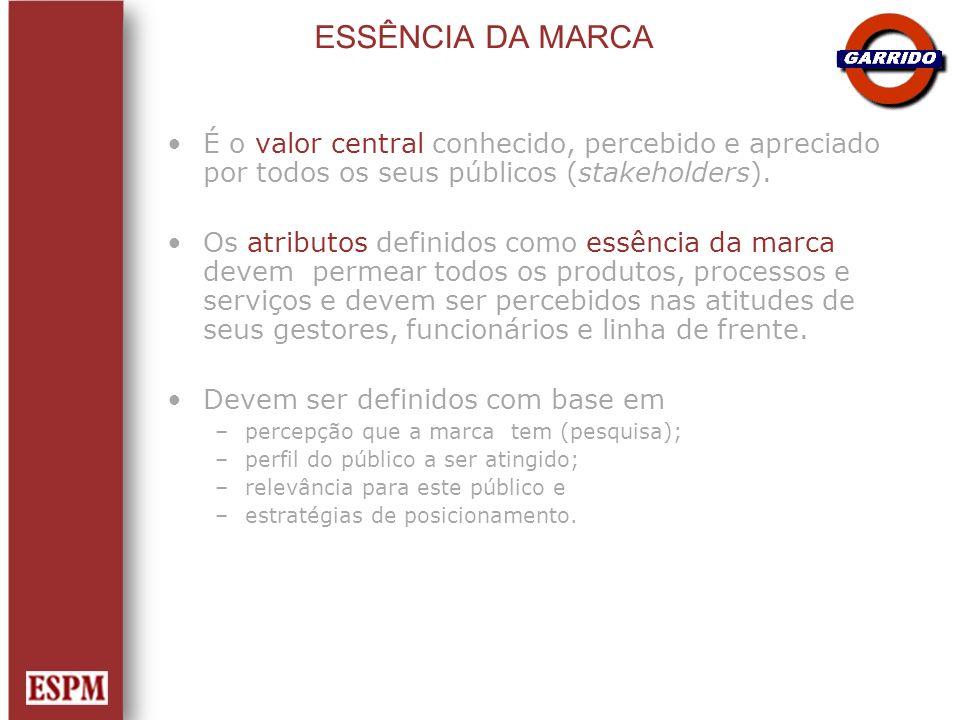 ESSÊNCIA DA MARCA É o valor central conhecido, percebido e apreciado por todos os seus públicos (stakeholders).