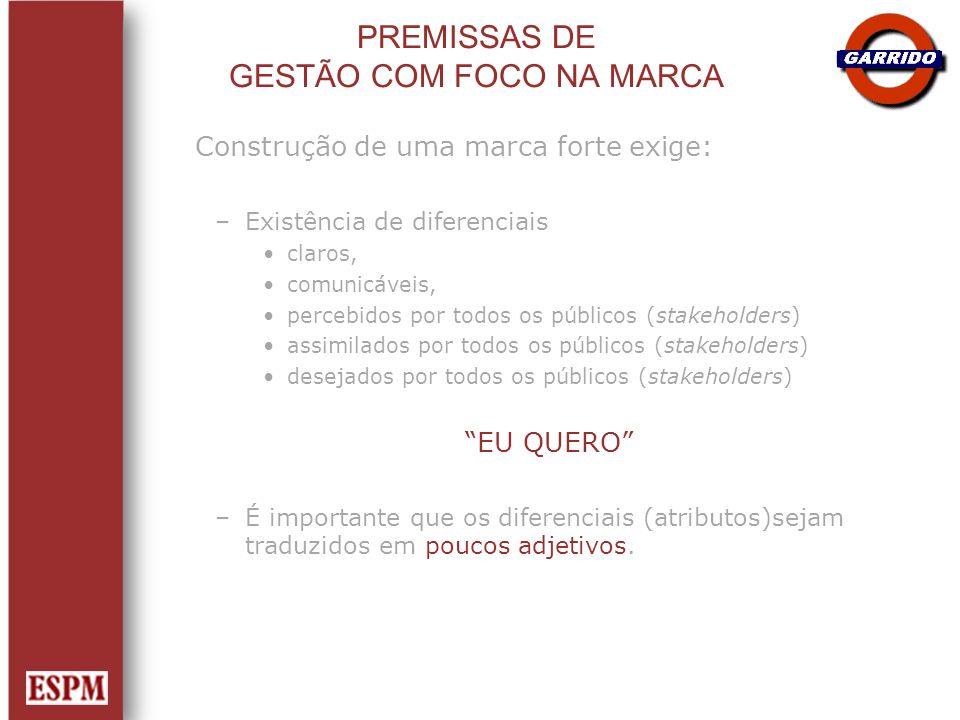 PREMISSAS DE GESTÃO COM FOCO NA MARCA