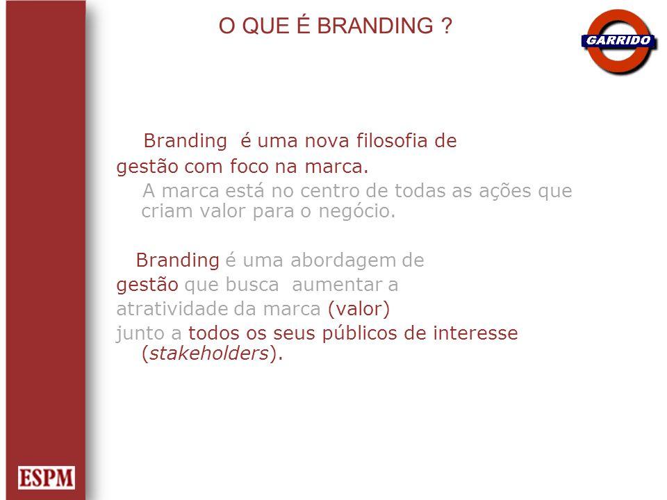 Branding é uma nova filosofia de