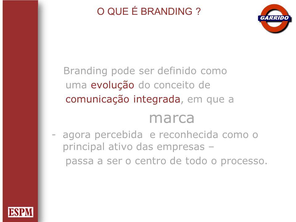 uma evolução do conceito de comunicação integrada, em que a marca