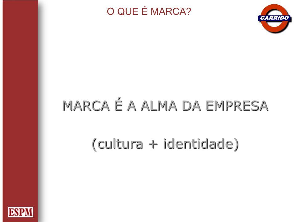 MARCA É A ALMA DA EMPRESA (cultura + identidade)