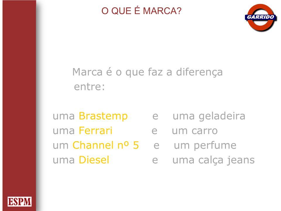uma Brastemp e uma geladeira uma Ferrari e um carro