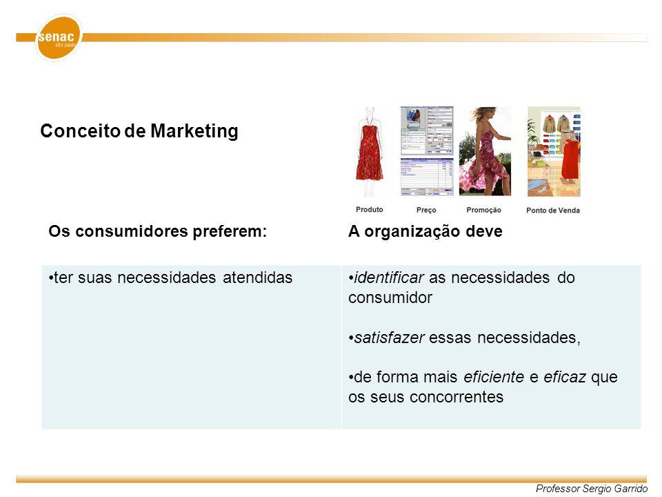 Conceito de Marketing Os consumidores preferem: A organização deve