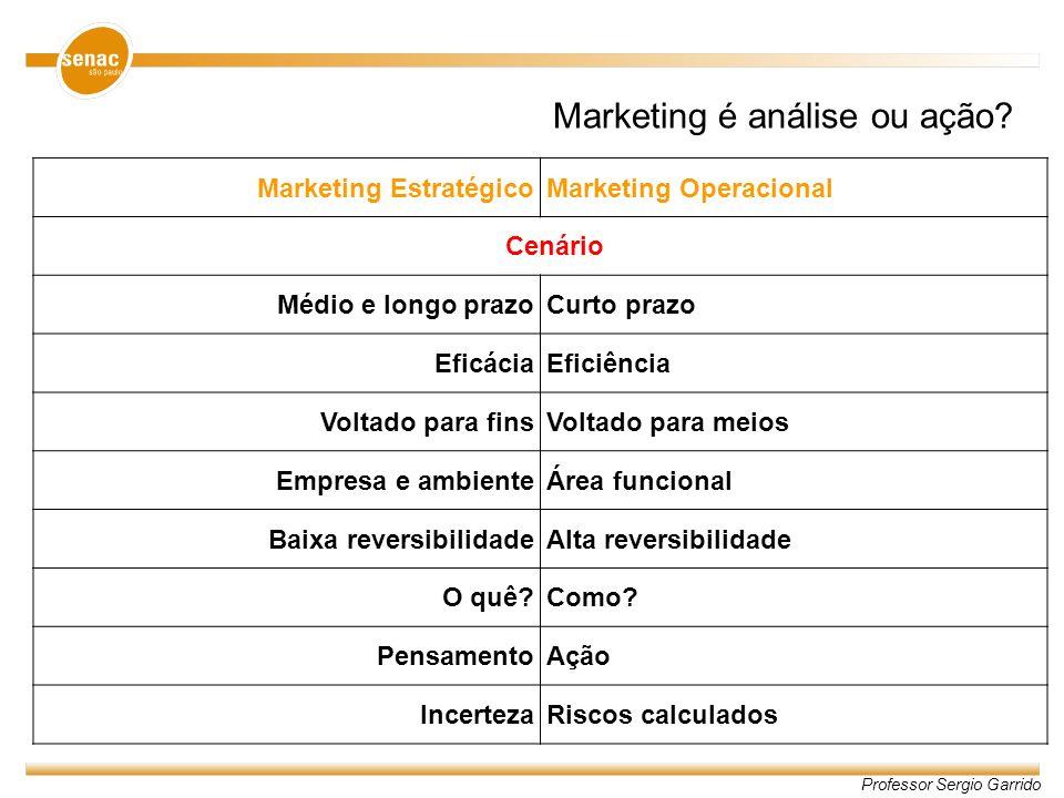 Marketing é análise ou ação