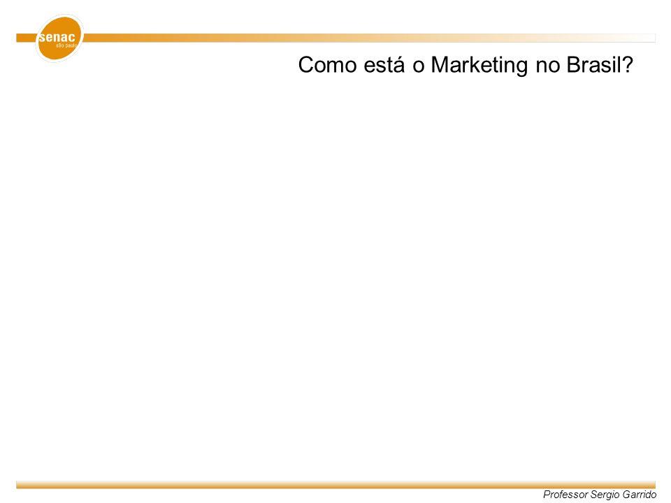 Como está o Marketing no Brasil