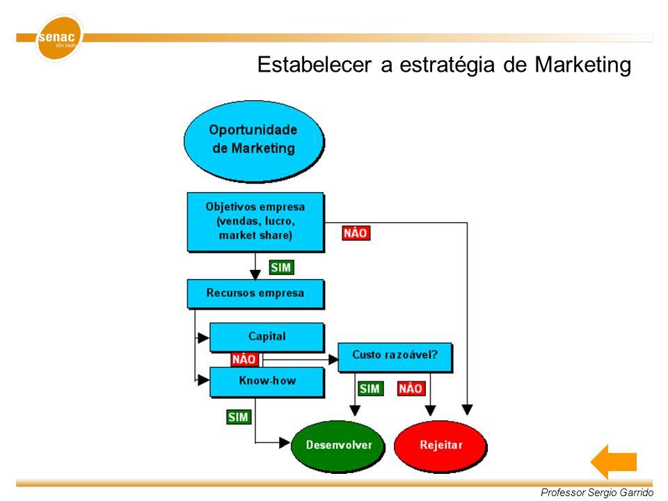 Estabelecer a estratégia de Marketing