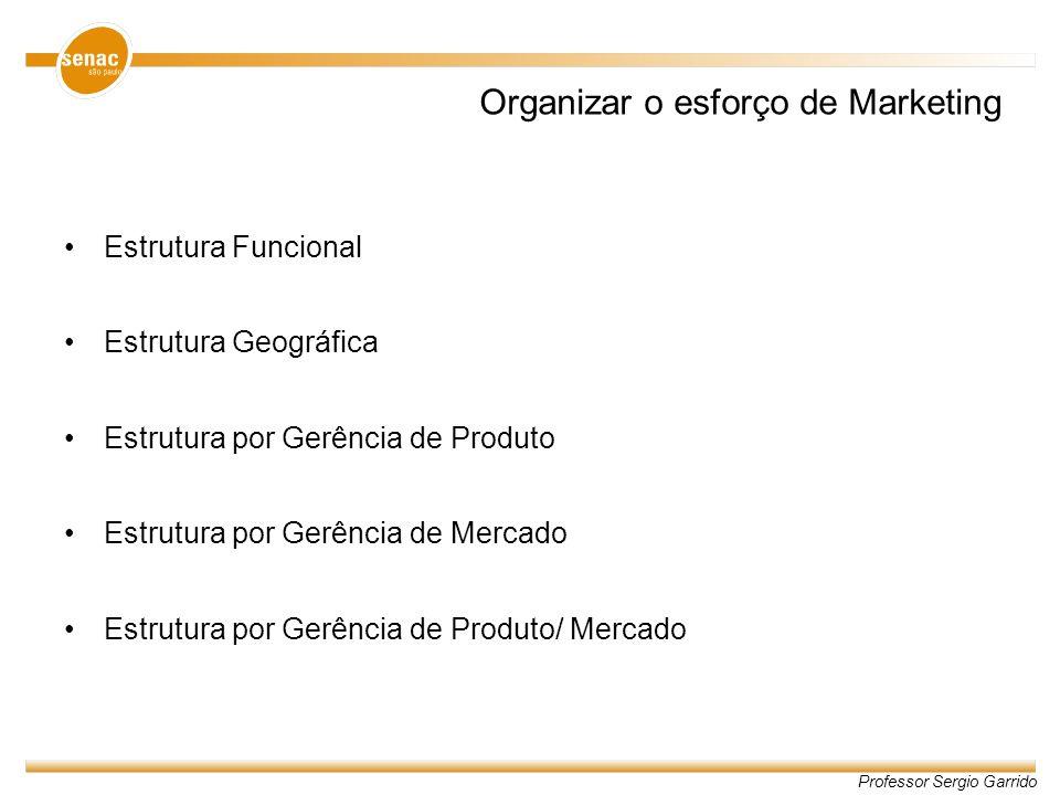 Organizar o esforço de Marketing
