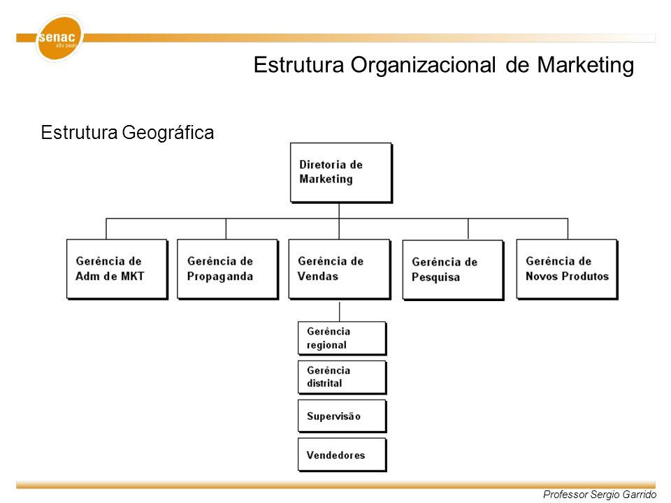 Estrutura Organizacional de Marketing