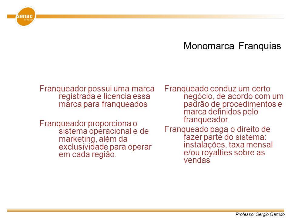 Monomarca FranquiasFranqueador possui uma marca registrada e licencia essa marca para franqueados.