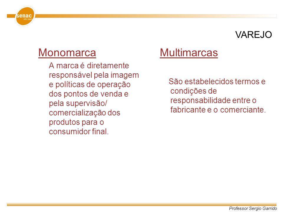 Monomarca Multimarcas VAREJO