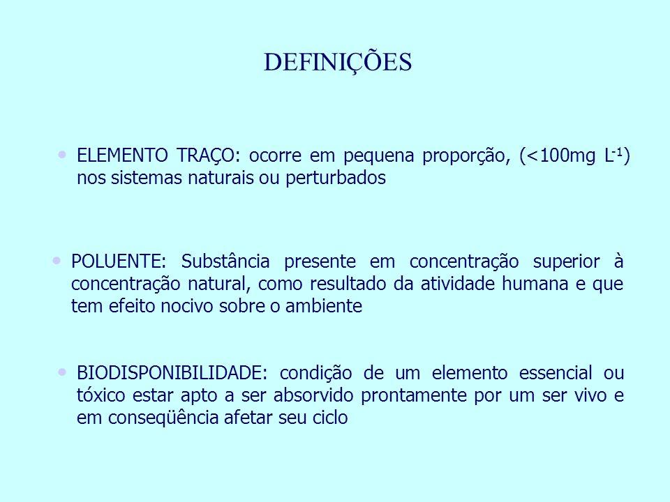 DEFINIÇÕES ELEMENTO TRAÇO: ocorre em pequena proporção, (<100mg L-1) nos sistemas naturais ou perturbados.
