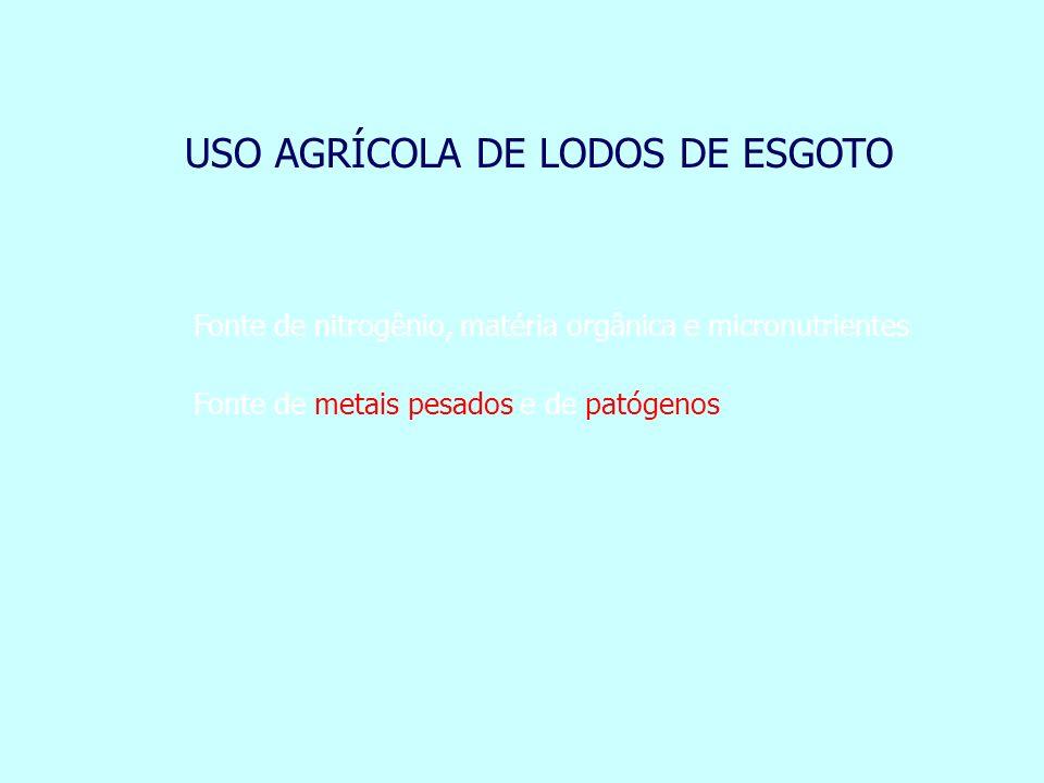 USO AGRÍCOLA DE LODOS DE ESGOTO