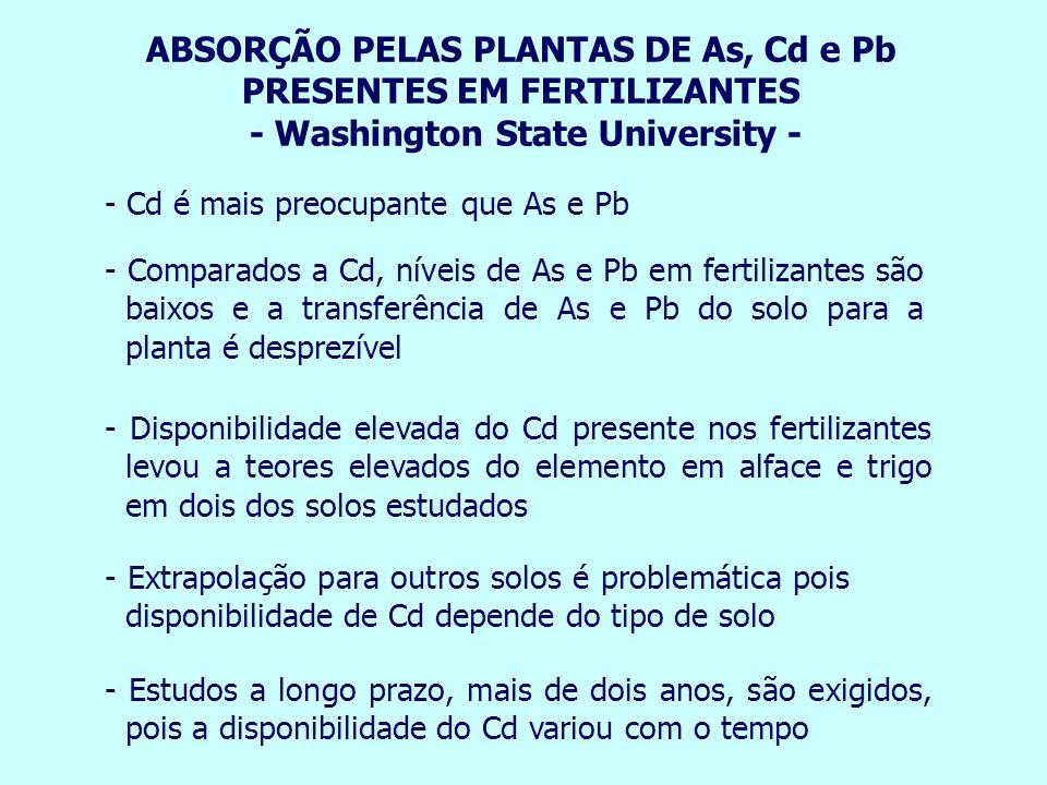 ABSORÇÃO PELAS PLANTAS DE As, Cd e Pb PRESENTES EM FERTILIZANTES