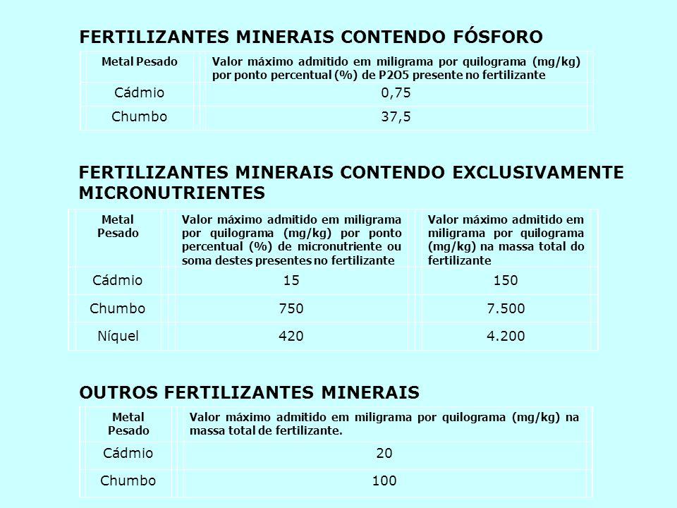 FERTILIZANTES MINERAIS CONTENDO FÓSFORO