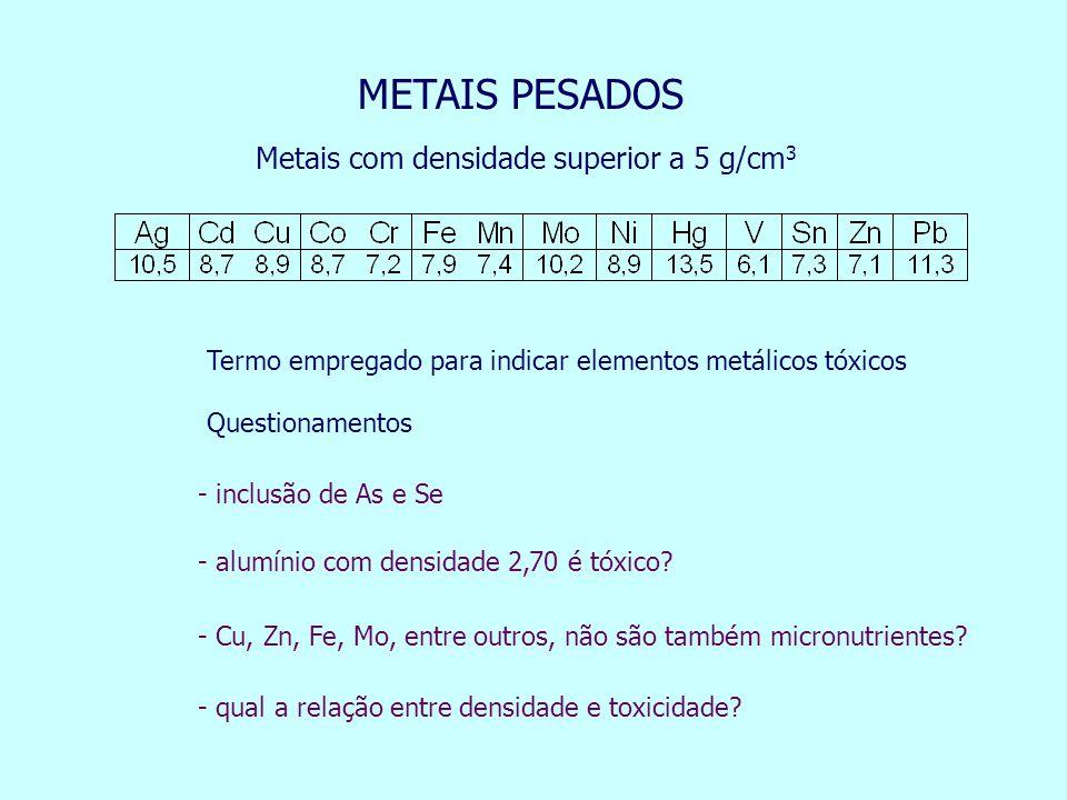 METAIS PESADOS Metais com densidade superior a 5 g/cm3