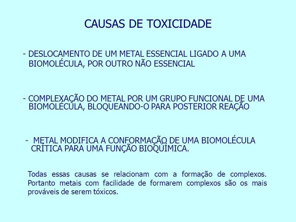 CAUSAS DE TOXICIDADE - DESLOCAMENTO DE UM METAL ESSENCIAL LIGADO A UMA BIOMOLÉCULA, POR OUTRO NÃO ESSENCIAL.