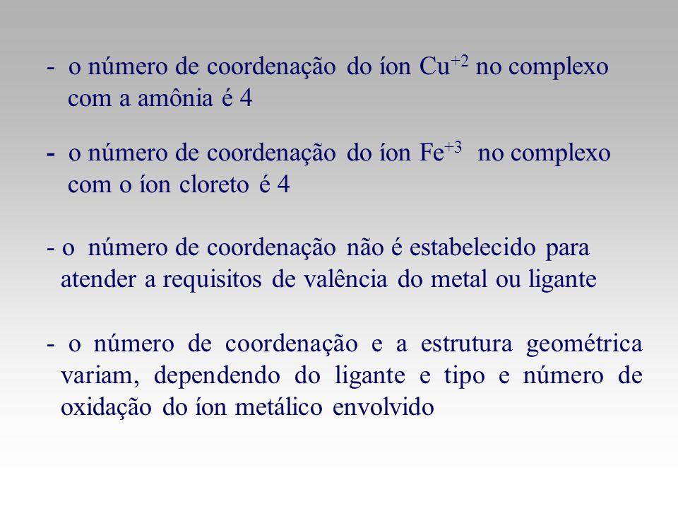 - o número de coordenação do íon Cu+2 no complexo com a amônia é 4