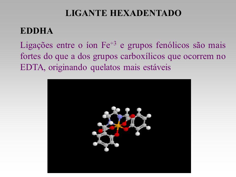 LIGANTE HEXADENTADO EDDHA.