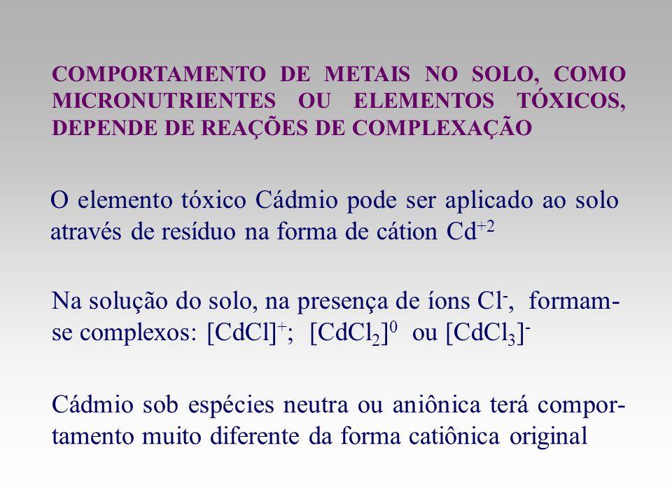 COMPORTAMENTO DE METAIS NO SOLO, COMO MICRONUTRIENTES OU ELEMENTOS TÓXICOS, DEPENDE DE REAÇÕES DE COMPLEXAÇÃO
