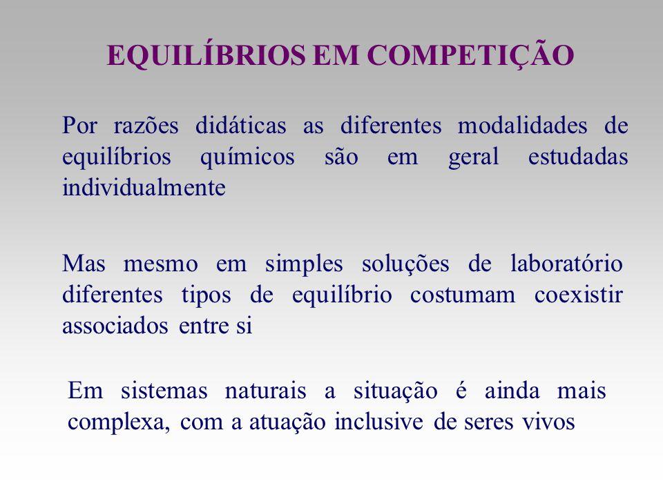 EQUILÍBRIOS EM COMPETIÇÃO