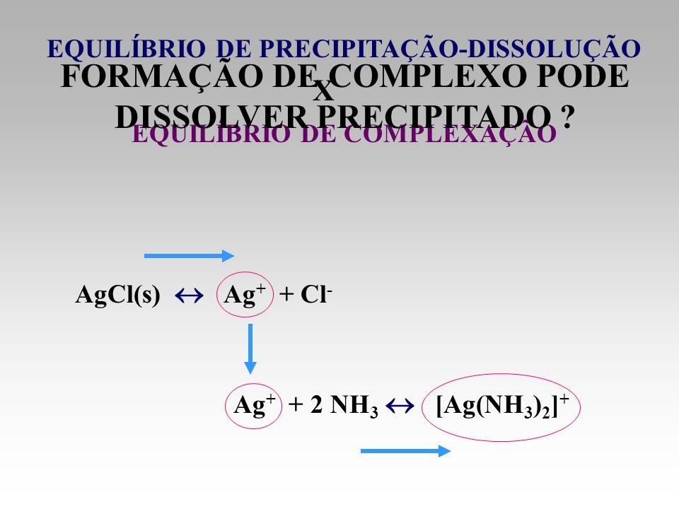 FORMAÇÃO DE COMPLEXO PODE DISSOLVER PRECIPITADO