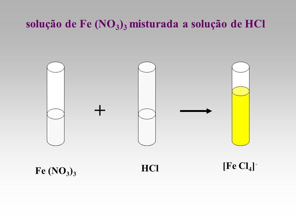 solução de Fe (NO3)3 misturada a solução de HCl
