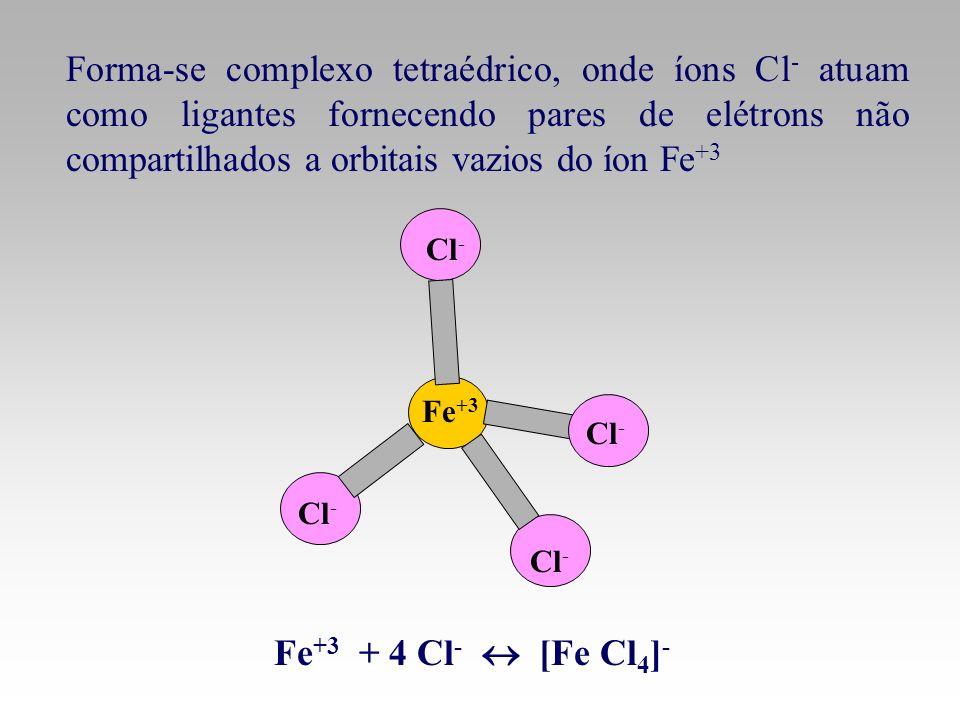 Forma-se complexo tetraédrico, onde íons Cl- atuam como ligantes fornecendo pares de elétrons não compartilhados a orbitais vazios do íon Fe+3