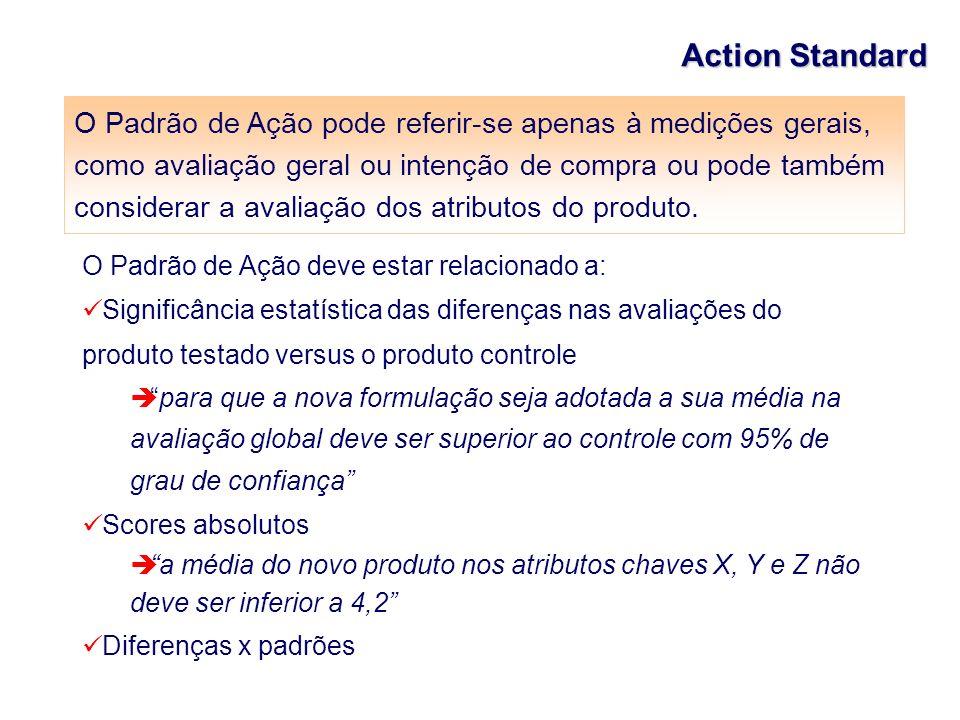 Action Standard