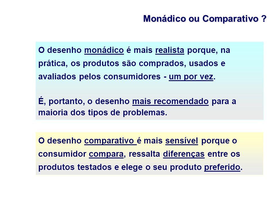 Monádico ou Comparativo