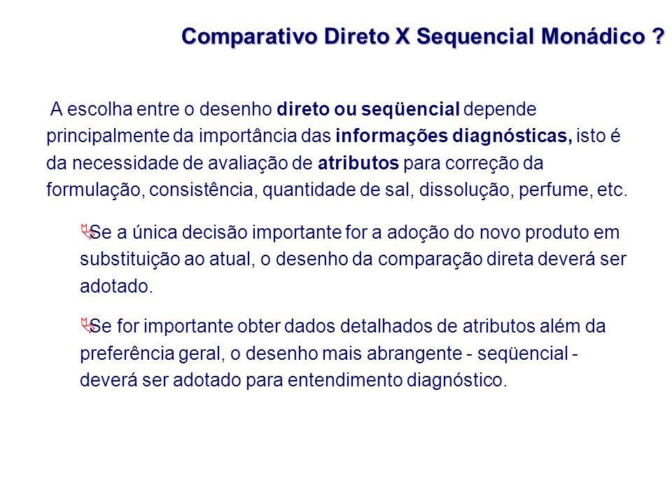 Comparativo Direto X Sequencial Monádico
