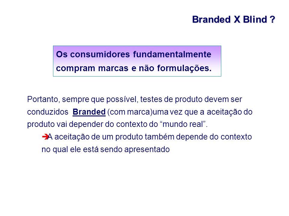 Branded X Blind Os consumidores fundamentalmente compram marcas e não formulações. Portanto, sempre que possível, testes de produto devem ser.