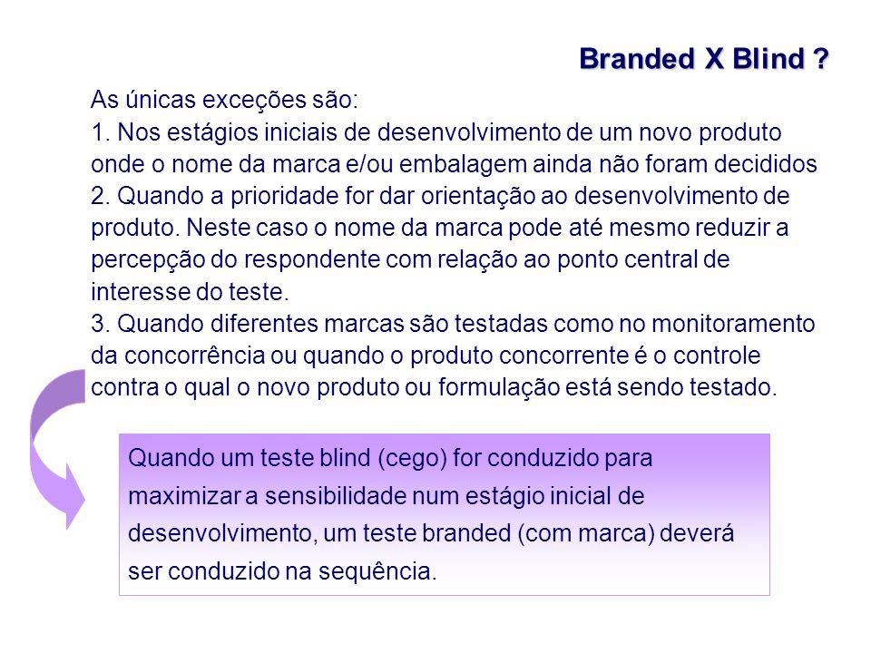 Branded X Blind As únicas exceções são: