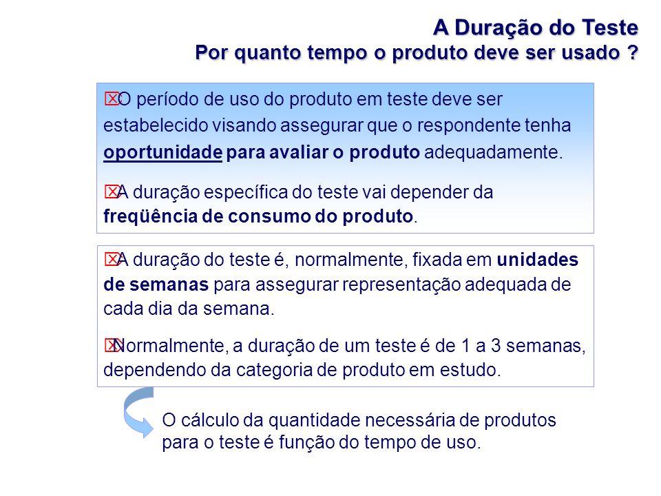 A Duração do Teste Por quanto tempo o produto deve ser usado