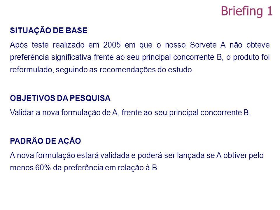 Briefing 1 SITUAÇÃO DE BASE