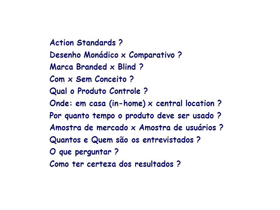 Action Standards Desenho Monádico x Comparativo Marca Branded x Blind Com x Sem Conceito Qual o Produto Controle