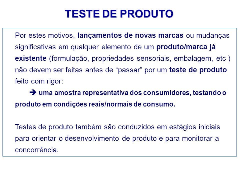TESTE DE PRODUTO