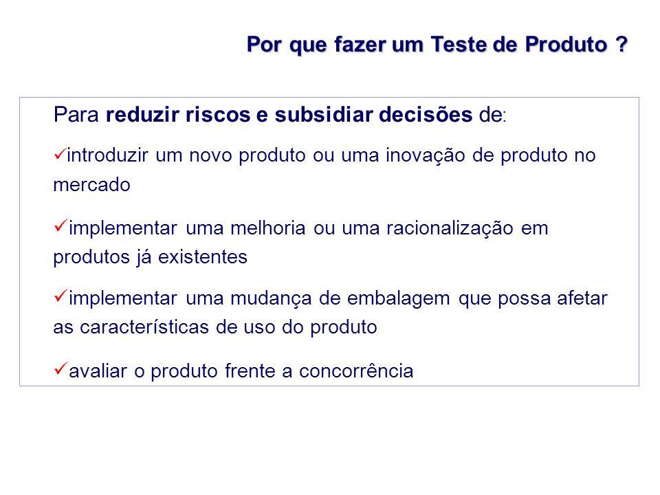 Por que fazer um Teste de Produto