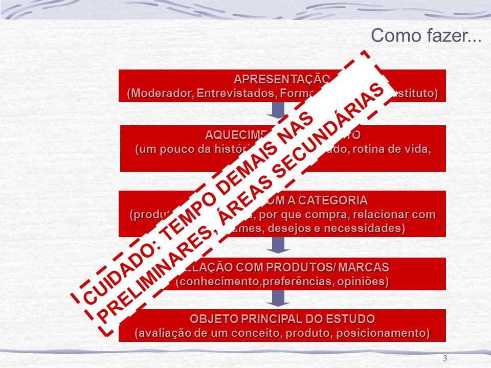 PRELIMINARES, ÁREAS SECUNDÁRIAS CUIDADO: TEMPO DEMAIS NAS