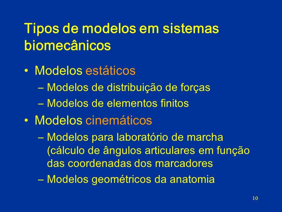 Tipos de modelos em sistemas biomecânicos