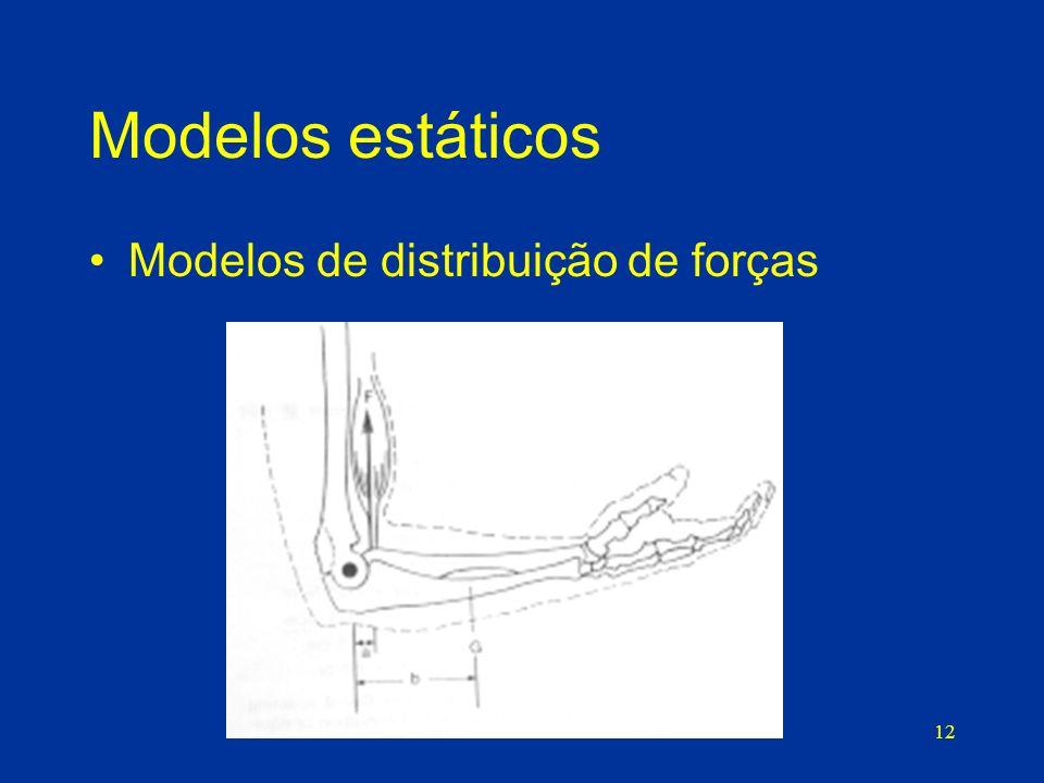 Modelos estáticos Modelos de distribuição de forças