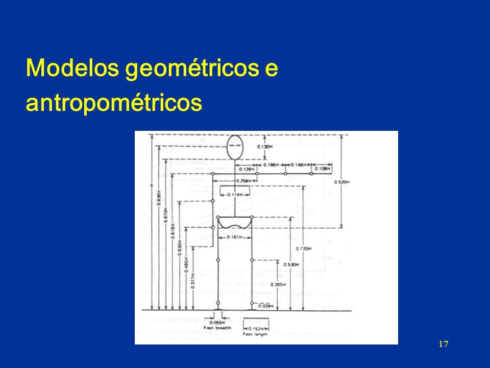 Modelos geométricos e antropométricos