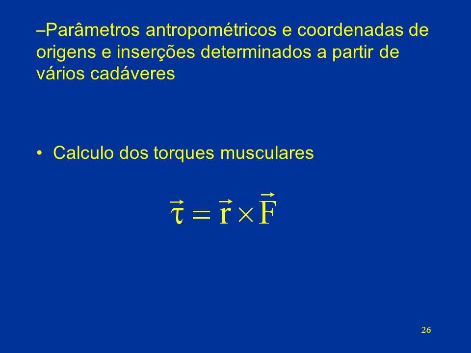 Parâmetros antropométricos e coordenadas de origens e inserções determinados a partir de vários cadáveres