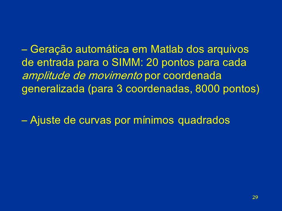 Geração automática em Matlab dos arquivos de entrada para o SIMM: 20 pontos para cada amplitude de movimento por coordenada generalizada (para 3 coordenadas, 8000 pontos)