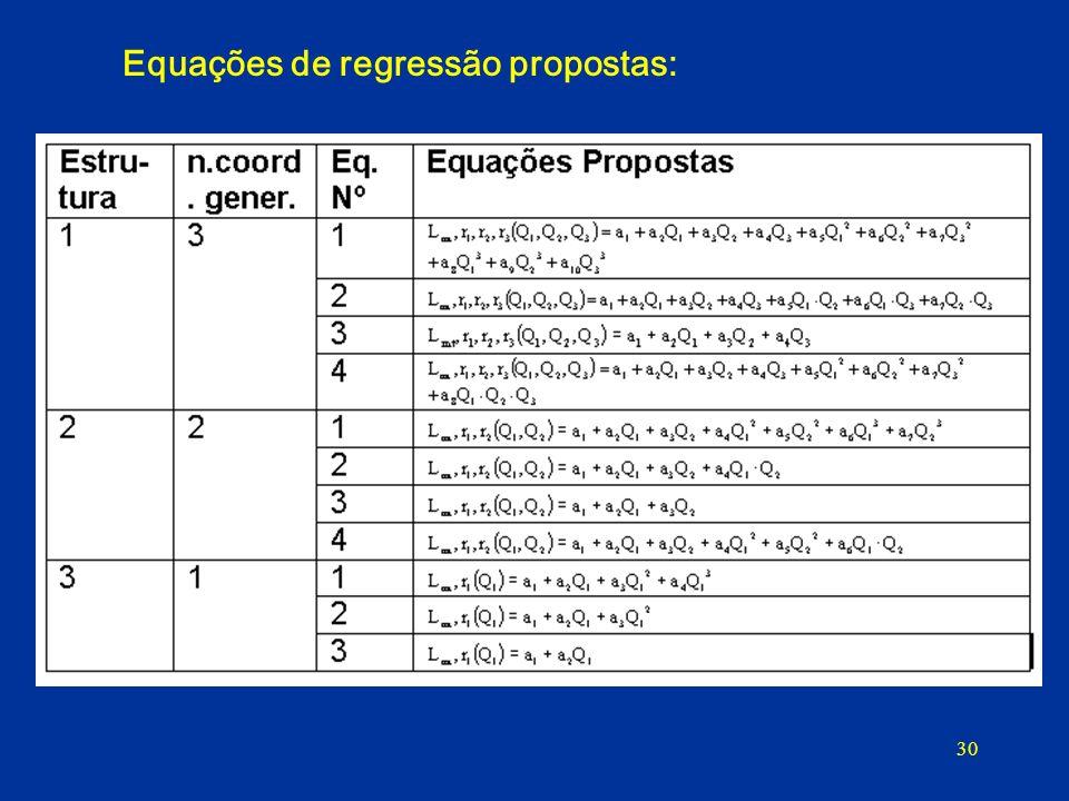 Equações de regressão propostas: