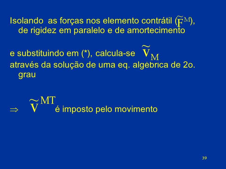 Isolando as forças nos elemento contrátil ( ), de rigidez em paralelo e de amortecimento