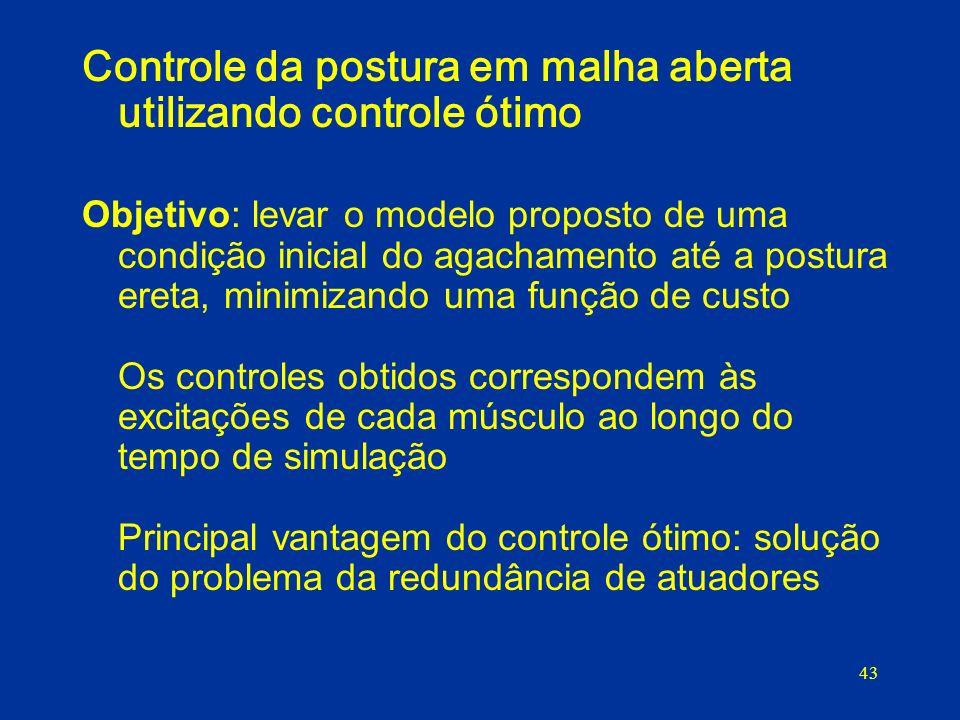 Controle da postura em malha aberta utilizando controle ótimo