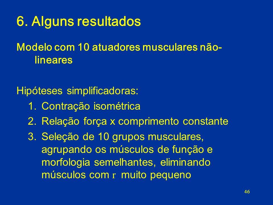 6. Alguns resultados Modelo com 10 atuadores musculares não-lineares